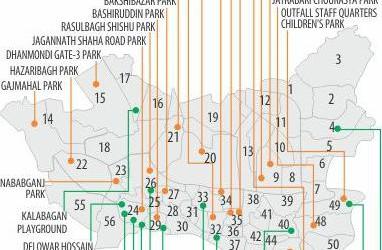 南ダッカ市公園を整備