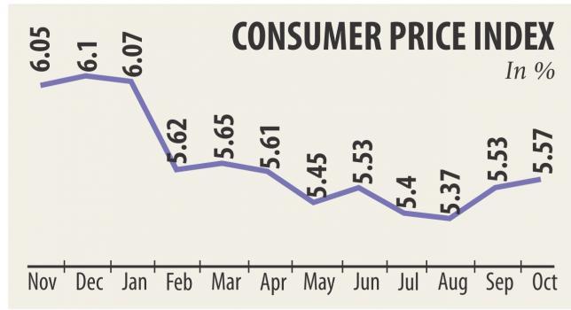 物価上昇率、10月は微増