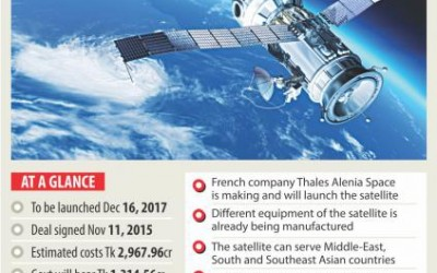 人工衛星、前倒しで準備