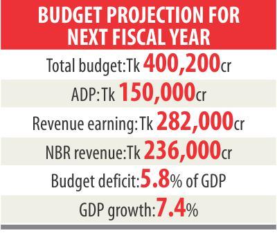 ムヒト大臣の意欲的予算
