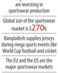 スポーツウェア生産に注力