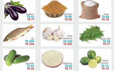 ラマダンで必需品価格高騰