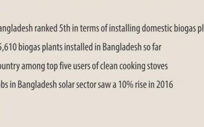 バングラ太陽光発電でトップ