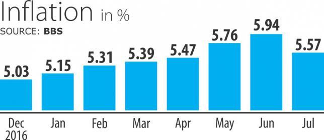 物価上昇率、5.57%に低下
