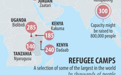 世界最大の難民キャンプ
