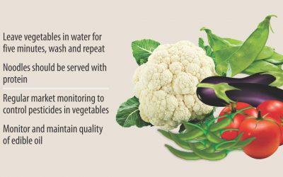 安全ではない野菜