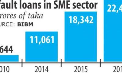 13銀行は中小企業融資目標上回る
