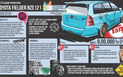 トヨタフィーダーNZE 121