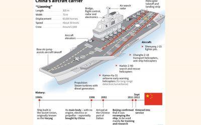 緊張が高まる中、台湾が中国の航空会社を帆走