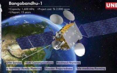 人工衛星運用開始