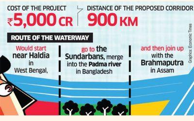 インドはBD水路を貨物廊下に使用する計画