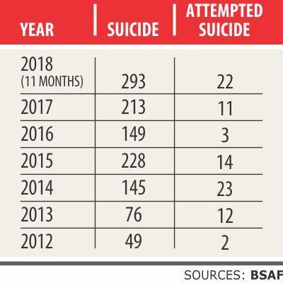 子どもの自殺増加