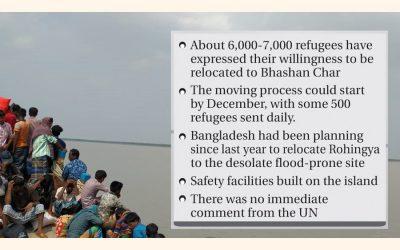 「ロヒンギャ難民はバシャン・チャーへの移動に同意する」