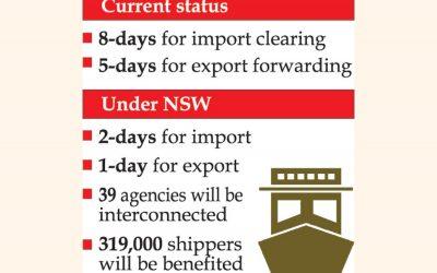 政府は港のリードタイムの大幅な削減を目標に