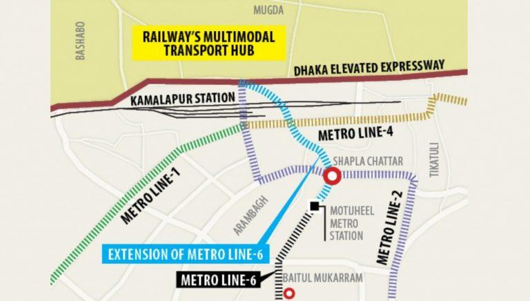 MRT6号線用の土地取得