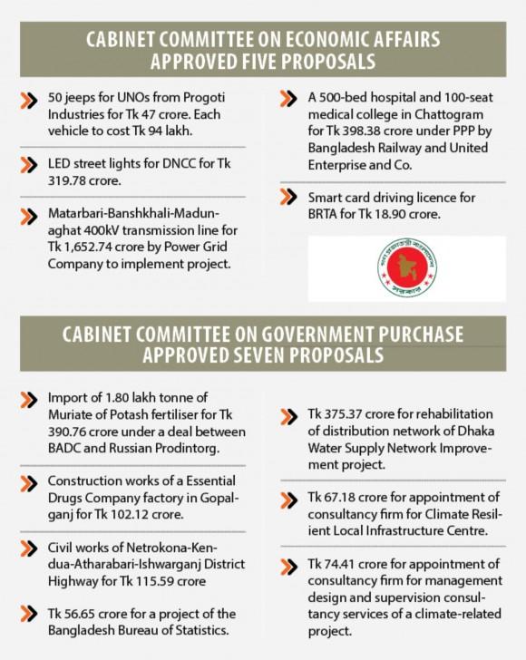 内閣経済委員会 5提案承認