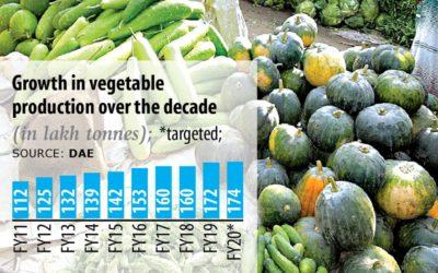 冷蔵が農家を救う