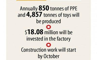 プラン、EPZに工場建設