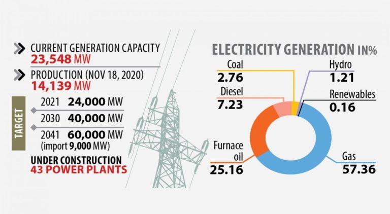 石炭火力ではなく未来