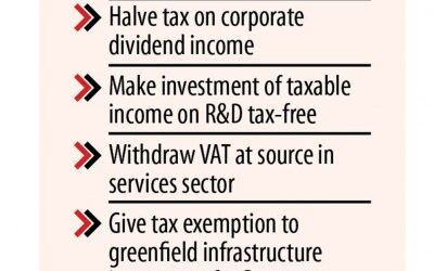 DCCIは法人税の減税を望んでいます