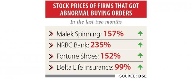 株を操作する新しい方法