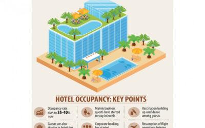 高級ホテルの経営改善
