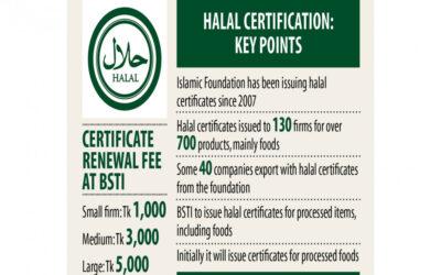 BSTIもハラル認証発行