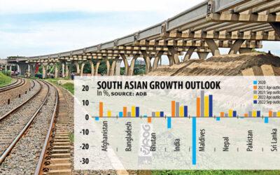 成長率予測下方修正:ADB