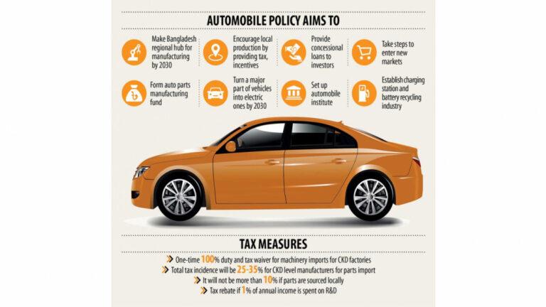 自動車政策2021始動